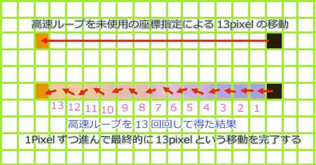 緑の枠はピクセルを表す